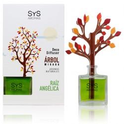 Ambientador Difusor Árbol Raíz Angélica